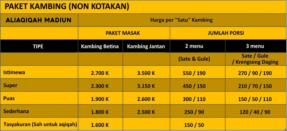 daftar harga aqiqah madiun termurah tanpa nasi kotak